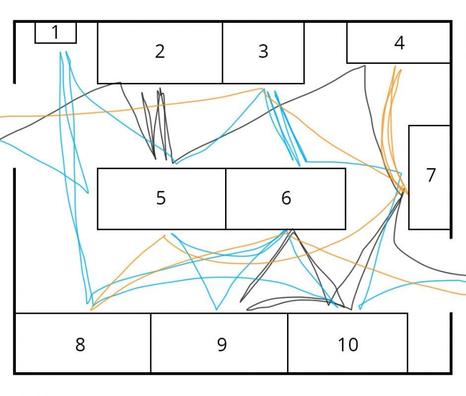 Spaghetti Chart example