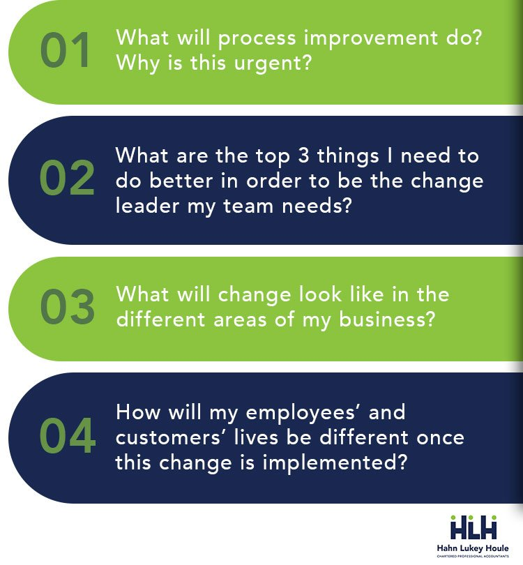 four questions to change leadership