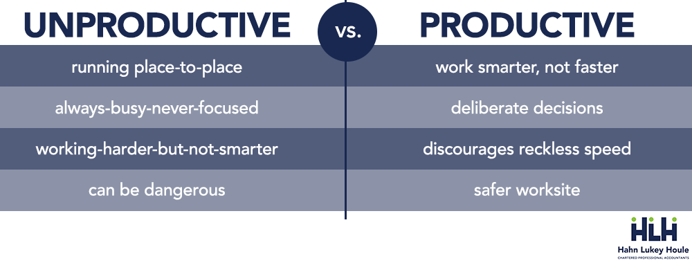 productivity types construction