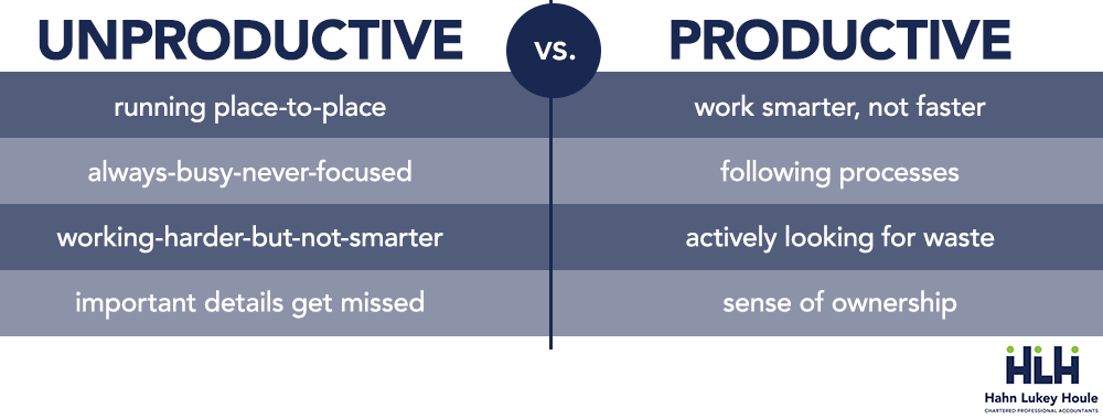 productivity types professional services