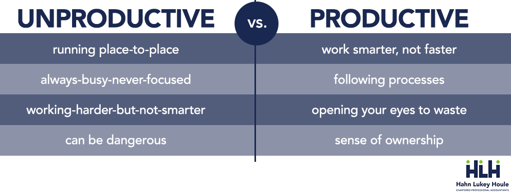 two types of productivity