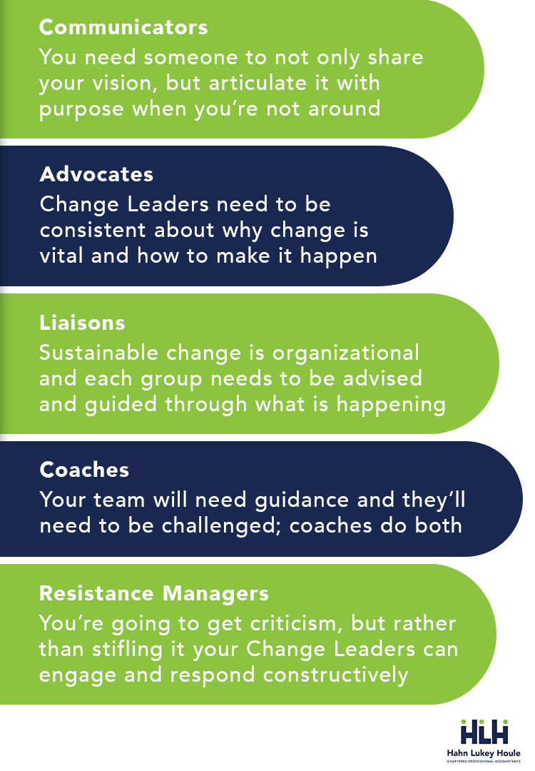 roles change leadership