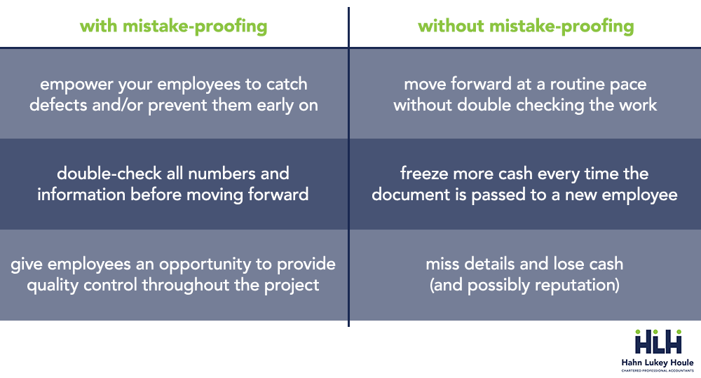 mistake proofing professional services
