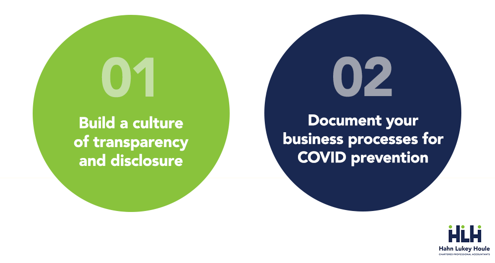 build a culture of transparency and disclosure, document your business processes for COVID prevention HLH