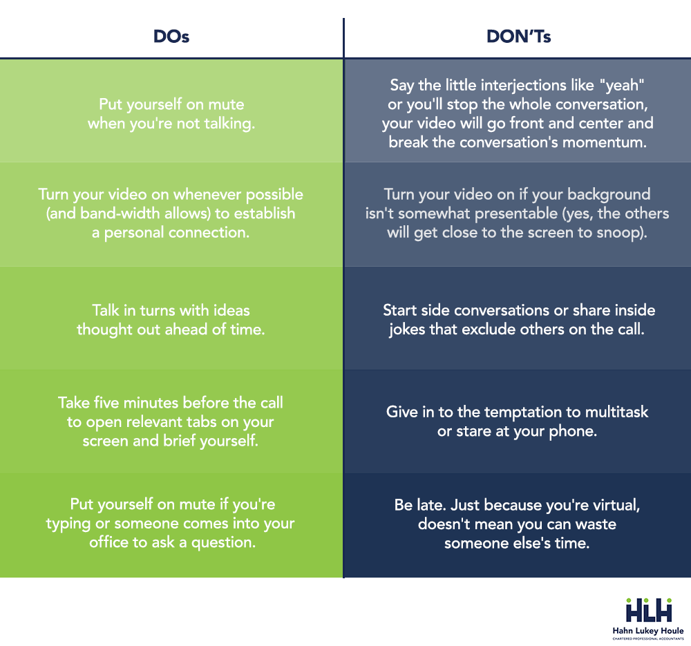 Dos and Donts of Virtual Meetings HLH