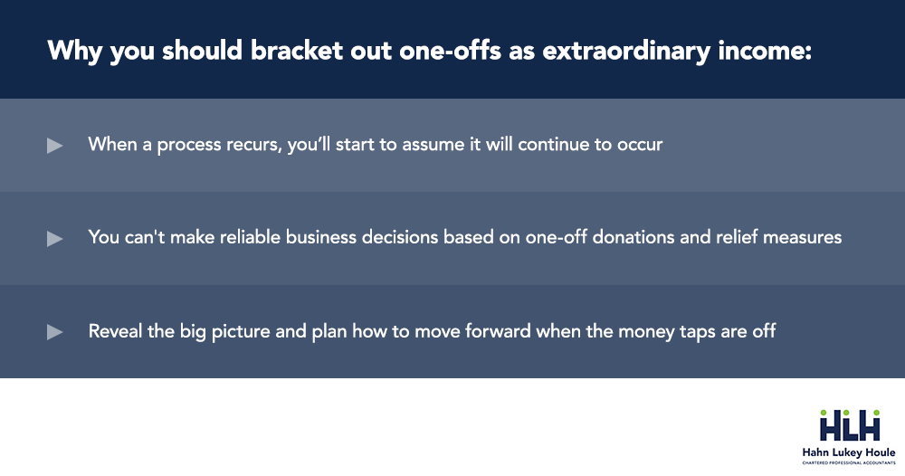 why you should keep extraordinary income separate