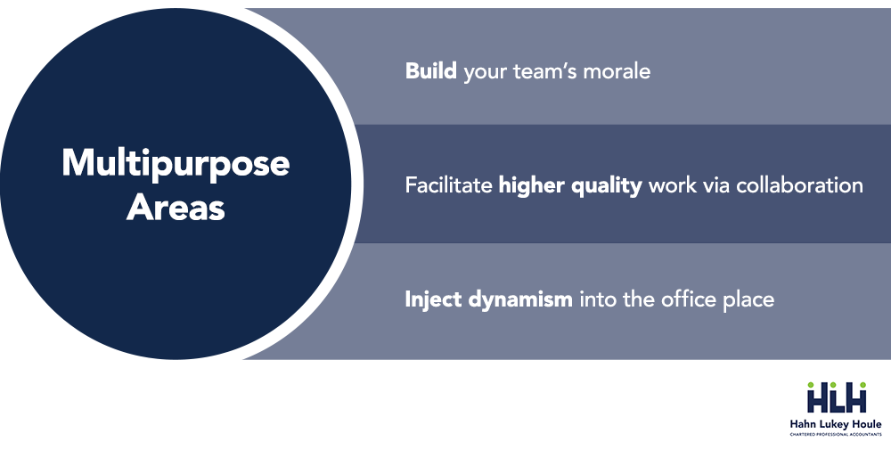 Multipurpose Areas can build team morale, facilitate collaboration, and inject dynamism into the workplace.